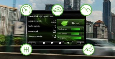 Eco-körning